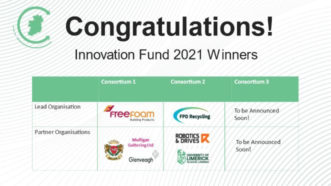 Innovation fund circuleire circular economy